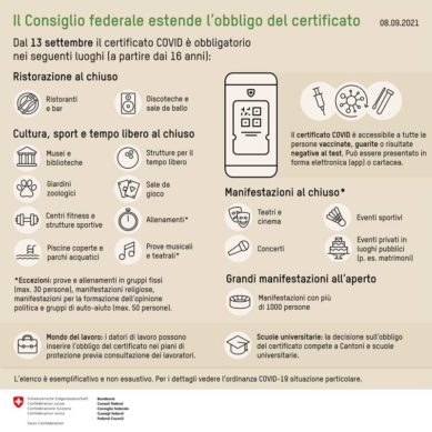 Coronavirus: il Consiglio Federale estende l'obbligo del certificato