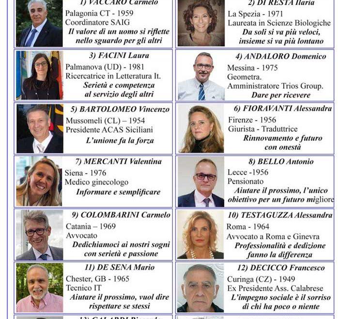 La SAIG pubblica la lista e il programma per le prossime elezione dei Com.It.Es.
